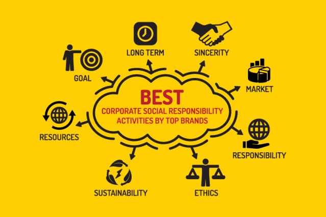 best-corporate-csr-activities-.png
