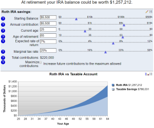 bank rate Roth IRA
