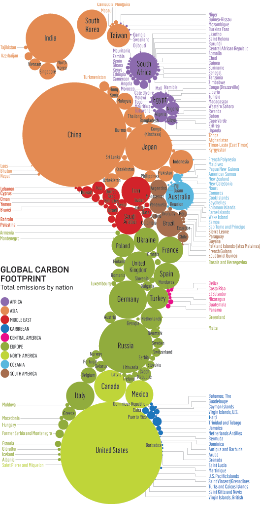 Global Carbon Emissions StanfordKay (1)